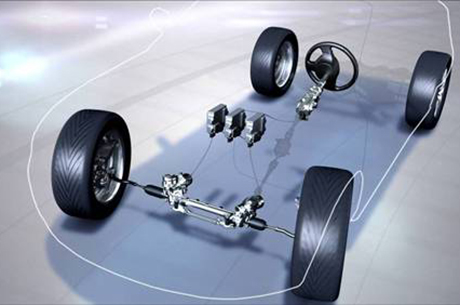 Nissan – Sistema di sterzo a controllo indipendente