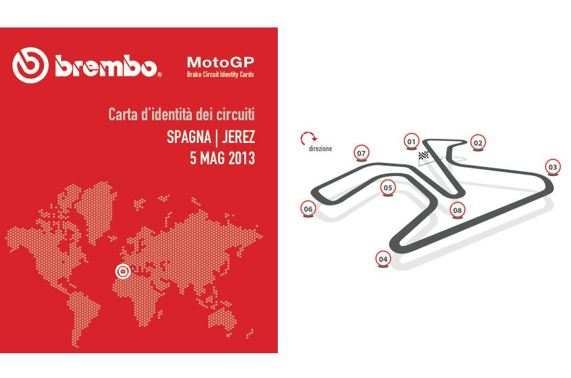 Circuito di Jerez - Carta di identità