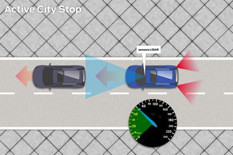 Active City Stop