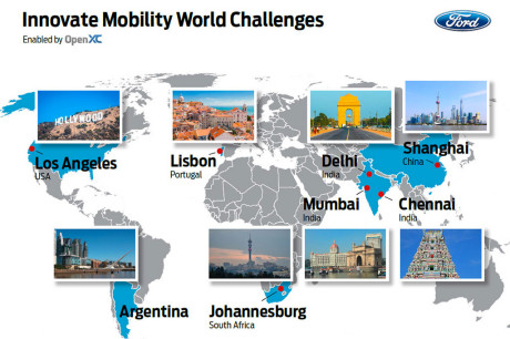 Innovate Mobility Challenge