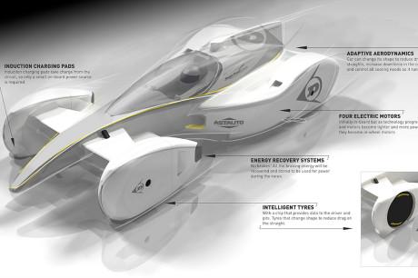 Dunlop Future Race Car Challenge'