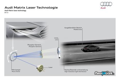 Fari Matrix Laser by Audi