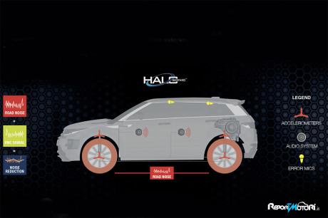 HALOsonic - Tecnologia EOC