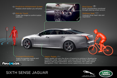 Mind Sense Jaguar Land Rover