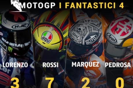 MotoGP - BWIN