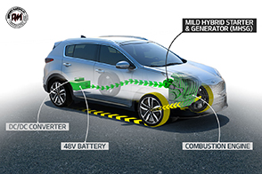Kia pronta al lancio dello nuovo Sportage ibrido/Diesel