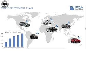 500 Green e Giardiniera: l'elettrificazione dei nuovi modelli Fiat