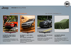 Un futuro roseo per il marchio Jeep con 2 lanci l'anno entro il 2022