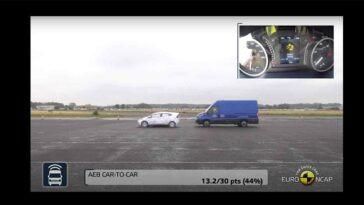 Veicoli commerciali leggeri - Test Euro NCAP